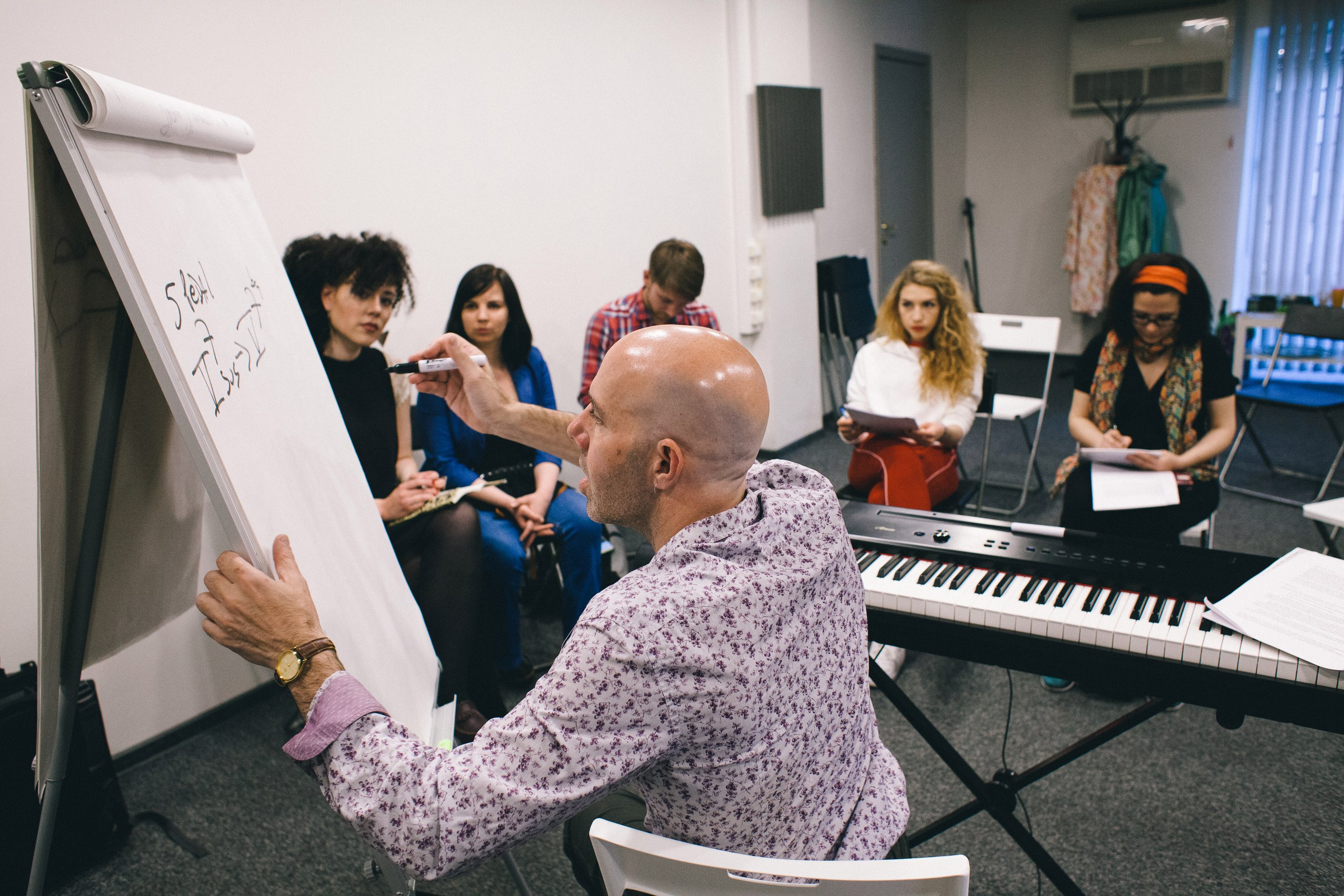 music school Music career information and a complete list of music schools singer, songwriter, music production career information and more.